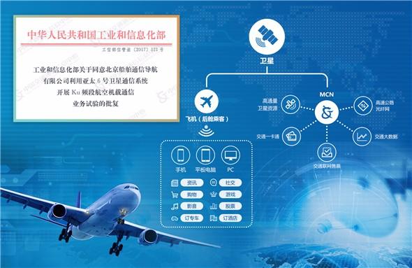 航空互联图1.jpg